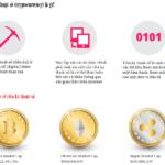 tien ao (cryptocrrency) la gi